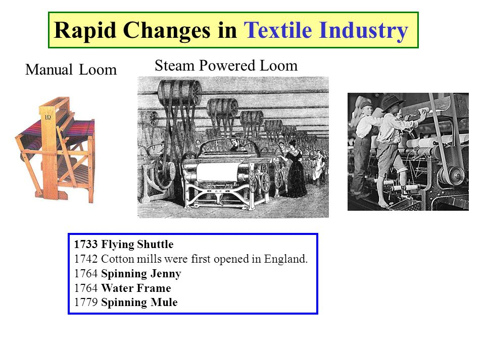 Steam Powered Loom Manual Loom Rapid Changes in Textile Industry 1733 Flying Shuttle 1742 Cotton mills were first opened in England. 1764 Spinning Jen