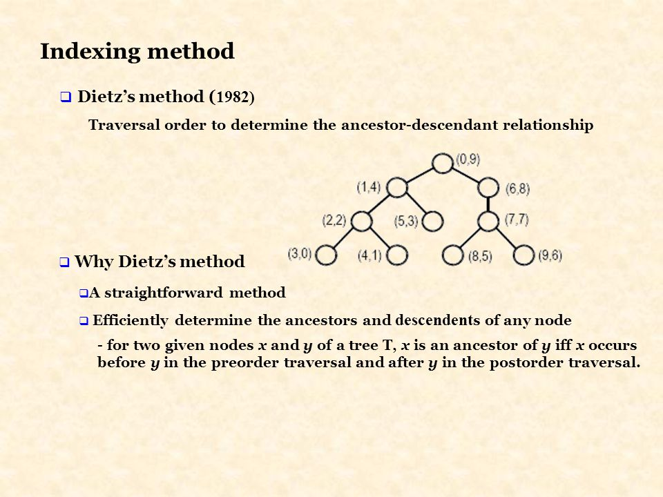 Indexing method  Efficiently determine the ancestors and descendent s of any node  Dietz's method ( 1982)  Why Dietz's method - for two given nodes x and y of a tree T, x is an ancestor of y iff x occurs before y in the preorder traversal and after y in the postorder traversal.