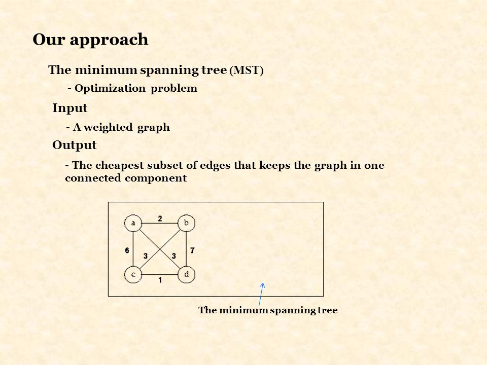 Our approach The minimum spanning tree (MST) - Optimization problem - A weighted graph Input Output - The cheapest subset of edges that keeps the graph in one connected component The minimum spanning tree
