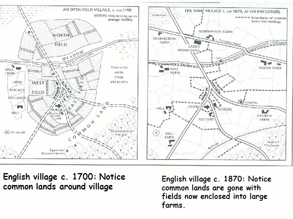 English village c. 1700: Notice common lands around village English village c.