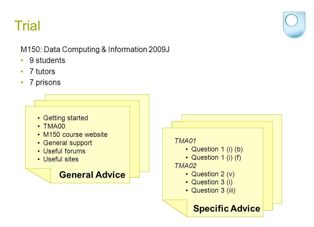 Trial Getting started TMA00 M150 course website General support Useful forums Useful sites General Advice TMA01 Question 1 (i) (b) Question 1 (i) (f) TMA02 Question 2 (v) Question 3 (i) Question 3 (iii) Specific Advice M150: Data Computing & Information 2009J 9 students 7 tutors 7 prisons