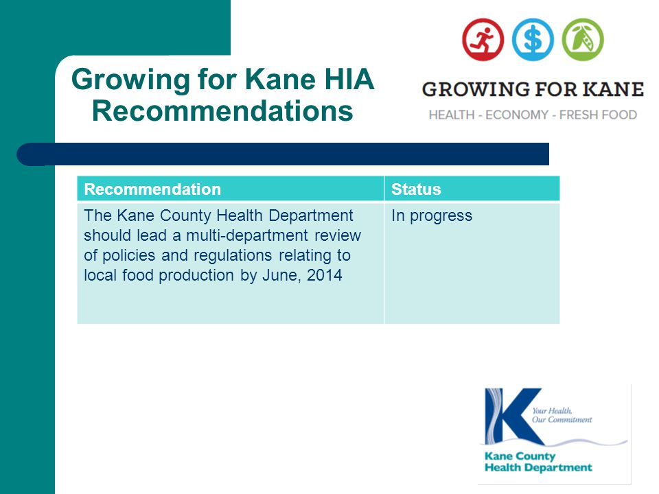 Growing for Kane HIA Recommendations RecommendationStatus The Kane County Health Department should lead a multi-department review of policies and regulations relating to local food production by June, 2014 In progress
