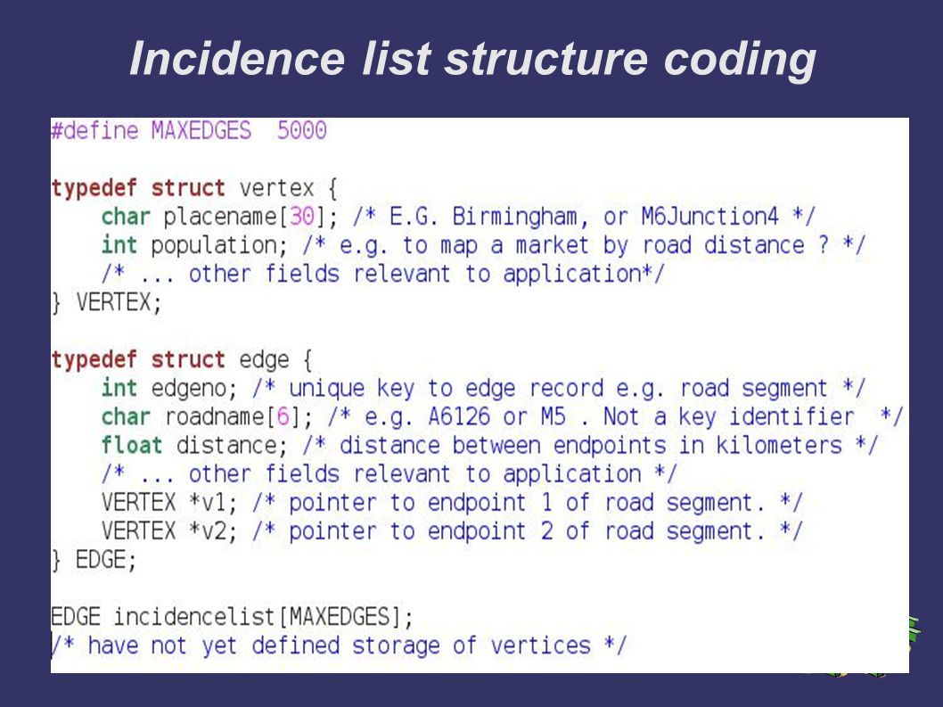 Incidence list structure coding