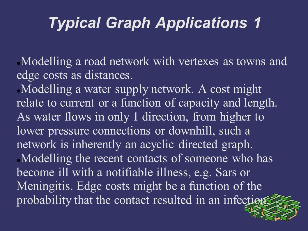 Typical Graph Applications 1 Modelling a road network with vertexes as towns and edge costs as distances.