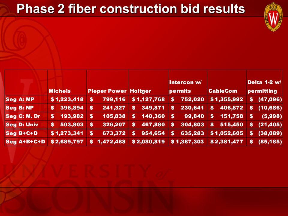 Phase 2 fiber construction bid results