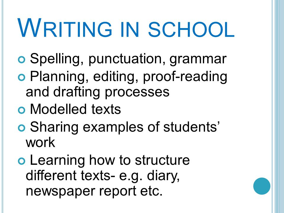 W RITING IN SCHOOL Spelling, punctuation, grammar Planning, editing, proof-reading and drafting processes Modelled texts Sharing examples of students' work Learning how to structure different texts- e.g.