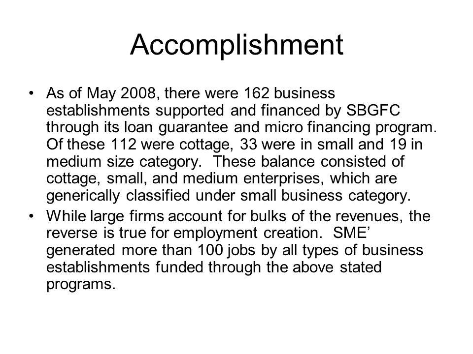 Loan Approved to Date Loan Guarantee & Micro Financing Loans
