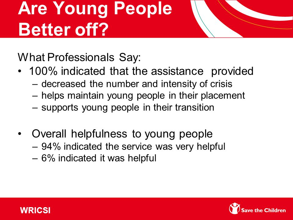 Are Young People Better off? What Professionals Say: 100% indicated that the assistance provided –decreased the number and intensity of crisis –helps