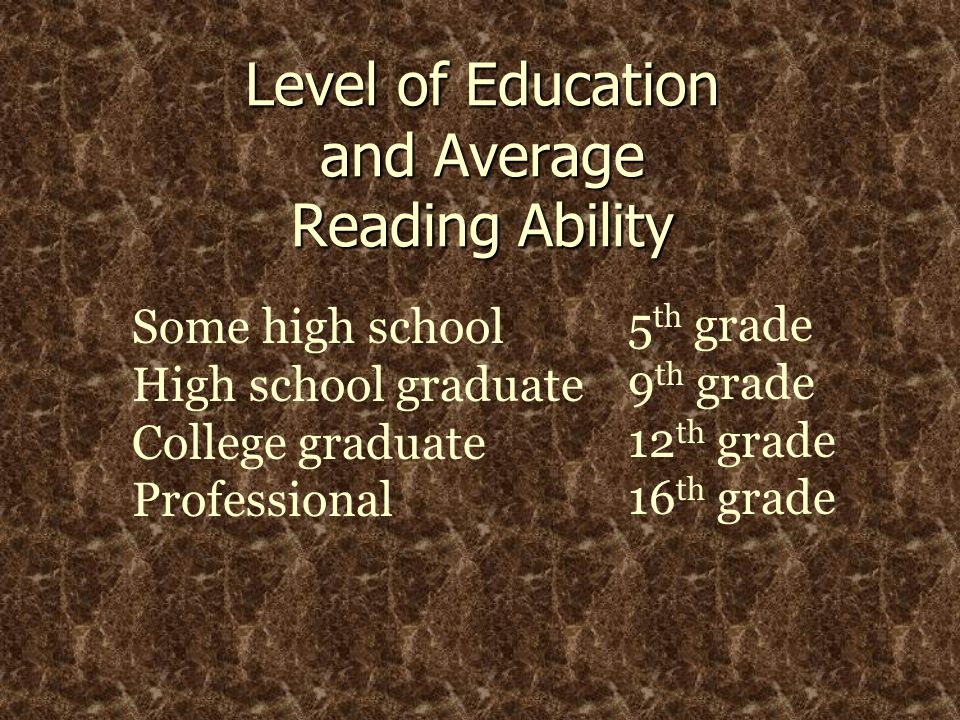 Level of Education and Average Reading Ability Some high school High school graduate College graduate Professional 5 th grade 9 th grade 12 th grade 16 th grade