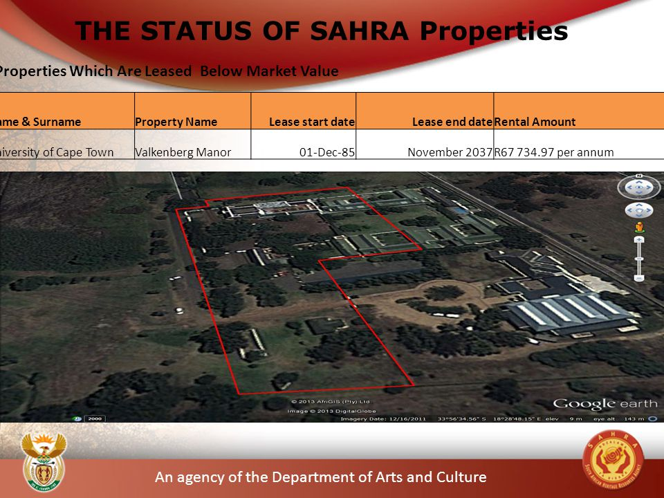 An agency of the Department of Arts and Culture Name & SurnameProperty NameLease start dateLease end dateRental Amount University of Cape TownValkenberg Manor01-Dec-85November 2037R67 734.97 per annum THE STATUS OF SAHRA Properties Properties Which Are Leased Below Market Value