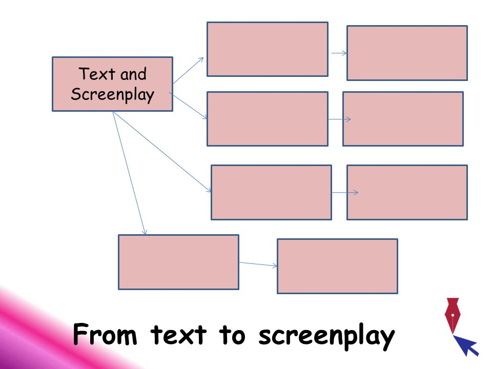 From text to screenplay Text and Screenplay