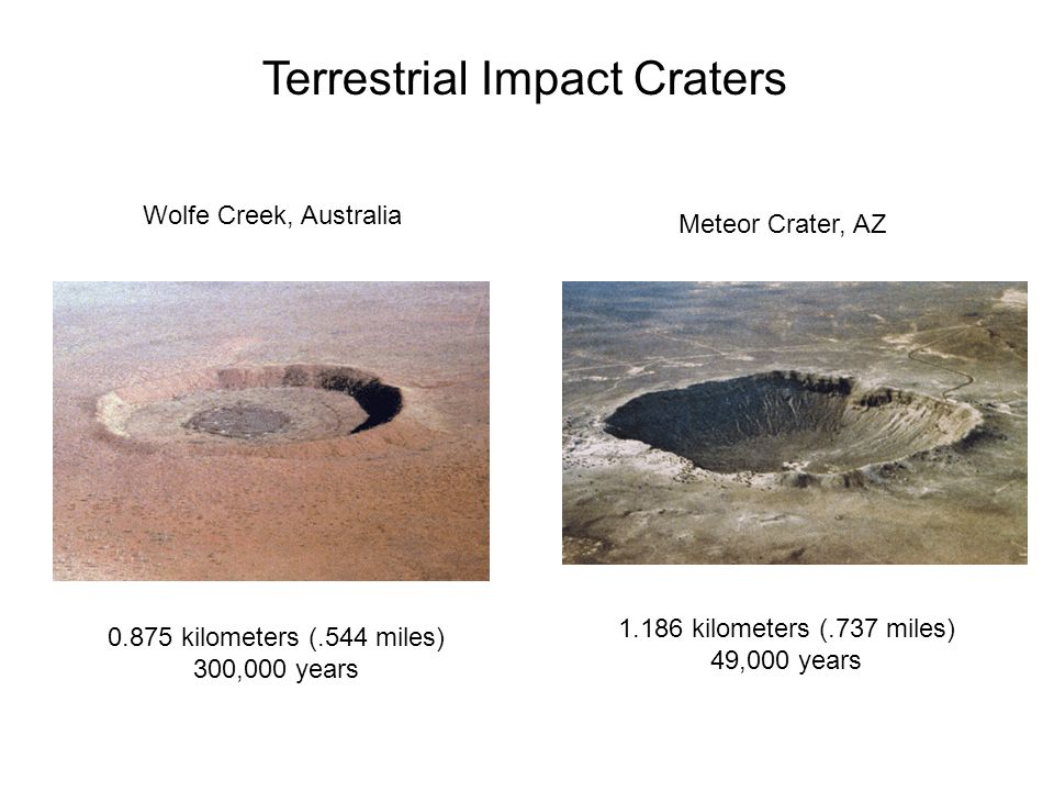 Wolfe Creek, Australia 1.186 kilometers (.737 miles) 49,000 years Meteor Crater, AZ 0.875 kilometers (.544 miles) 300,000 years Terrestrial Impact Craters