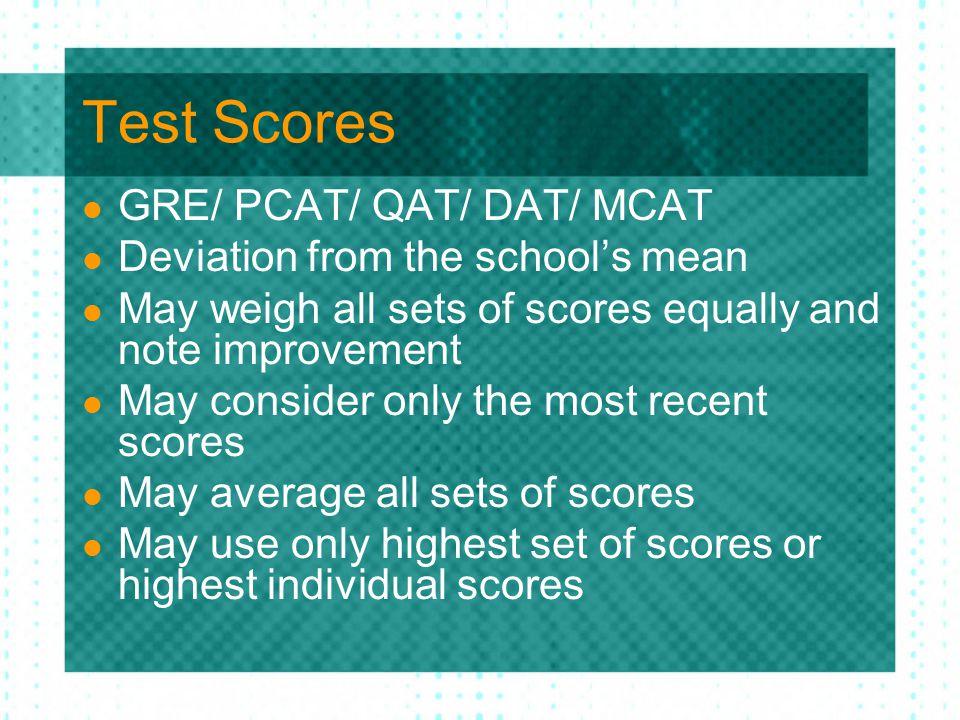 Test Scores-cont.