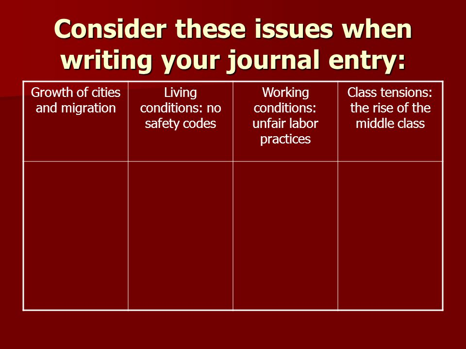 Consider these issues when writing your journal entry: Growth of cities and migration Living conditions: no safety codes Working conditions: unfair la