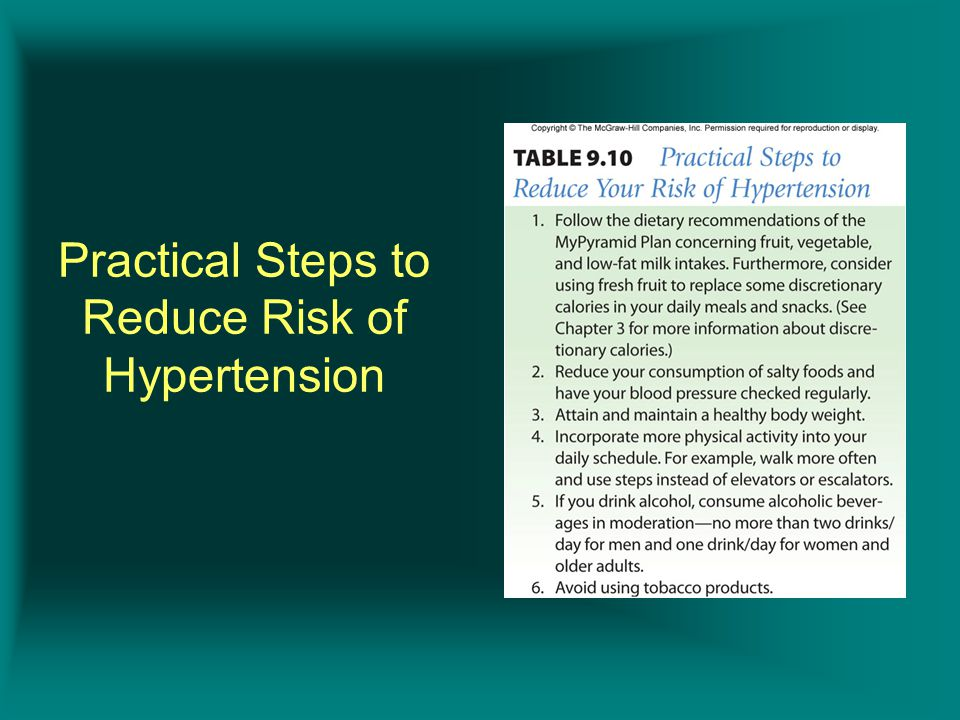 Insert Table 9.10 Practical Steps to Reduce Risk of Hypertension