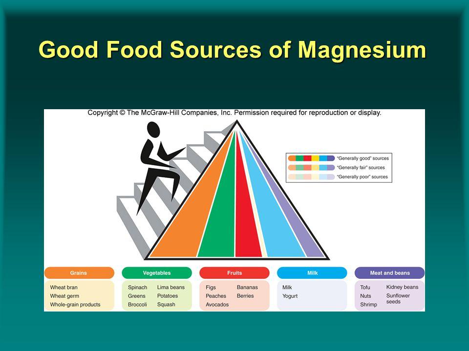 Good Food Sources of Magnesium Insert Figure 9.16