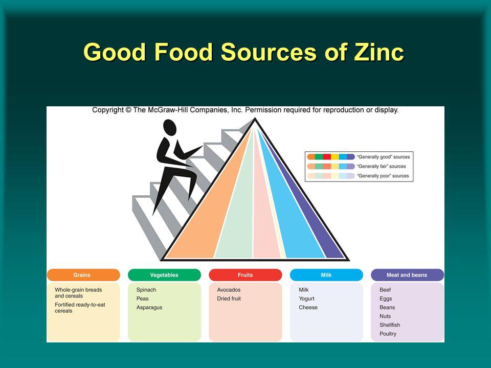 Good Food Sources of Zinc Insert Figure 9.20
