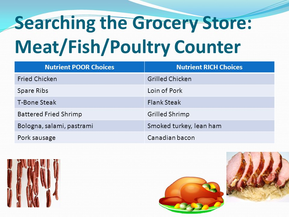 Searching the Grocery Store: Meat/Fish/Poultry Counter Nutrient POOR ChoicesNutrient RICH Choices Fried ChickenGrilled Chicken Spare RibsLoin of Pork T-Bone SteakFlank Steak Battered Fried ShrimpGrilled Shrimp Bologna, salami, pastramiSmoked turkey, lean ham Pork sausageCanadian bacon
