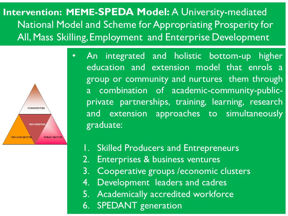Intervention: MEME- SPEDA Model: A University-mediated National Model and Scheme for Appropriating Prosperity for All, Mass Skilling, Employment and Enterprise Development COMMUNITIES PUBLIC SECTOR UNIVERSITIES PRIVATE SECTOR An integrated and holistic bottom-up higher education and extension model that enrols a group or community and nurtures them through a combination of academic-community-public- private partnerships, training, learning, research and extension approaches to simultaneously graduate: 1.Skilled Producers and Entrepreneurs 2.Enterprises & business ventures 3.Cooperative groups /economic clusters 4.Development leaders and cadres 5.Academically accredited workforce 6.SPEDANT generation