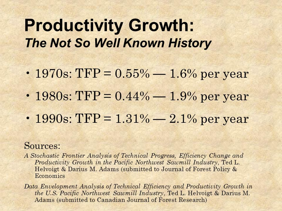 Productivity Growth: The Not So Well Known History 1970s: TFP = 0.55% — 1.6% per year 1980s: TFP = 0.44% — 1.9% per year 1990s: TFP = 1.31% — 2.1% per year Sources: A Stochastic Frontier Analysis of Technical Progress, Efficiency Change and Productivity Growth in the Pacific Northwest Sawmill Industry, Ted L.