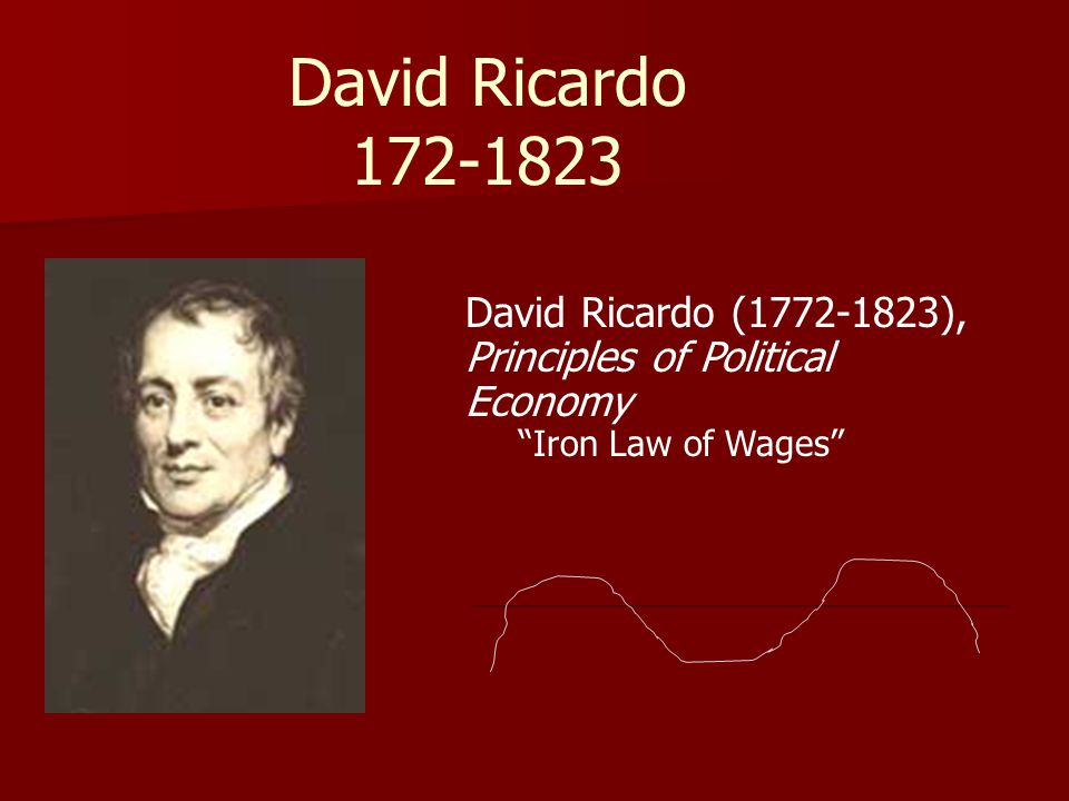 David Ricardo 172-1823 David Ricardo (1772-1823), Principles of Political Economy Iron Law of Wages