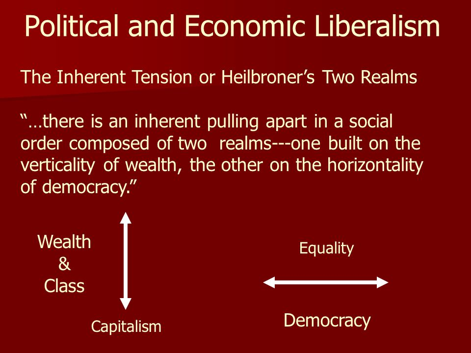 Political and Economic Liberalism The Inherent Tension or Heilbroner's Two Realms …there is an inherent pulling apart in a social order composed of two realms---one built on the verticality of wealth, the other on the horizontality of democracy. Wealth & Class Capitalism Democracy Equality