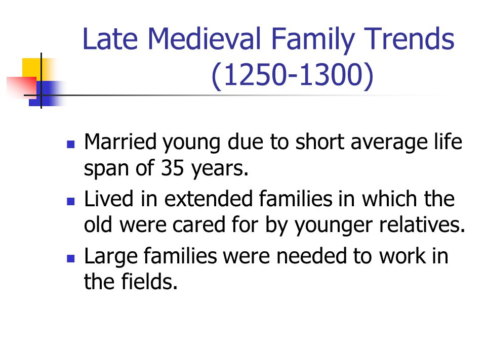 Late Medieval Population Trends Population growth was small due to a high birth rate and a high death rate.