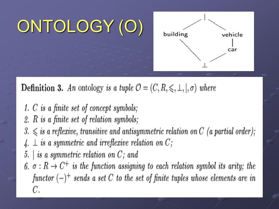 ONTOLOGY (O)