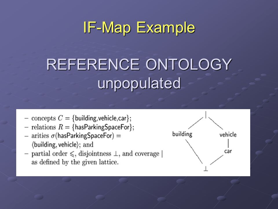 IF-Map Example REFERENCE ONTOLOGY unpopulated