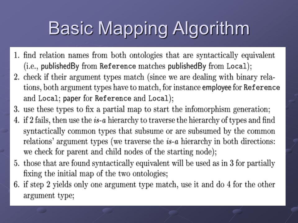 Basic Mapping Algorithm