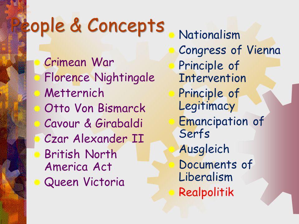 People & Concepts  Crimean War  Florence Nightingale  Metternich  Otto Von Bismarck  Cavour & Girabaldi  Czar Alexander II  British North Ameri