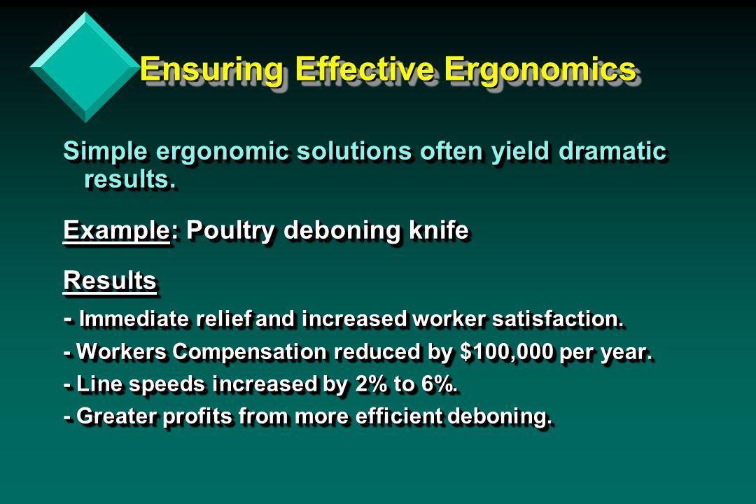 Ensuring Effective Ergonomics Ensuring Effective Ergonomics Simple ergonomic solutions often yield dramatic results. Example: Poultry deboning knife R
