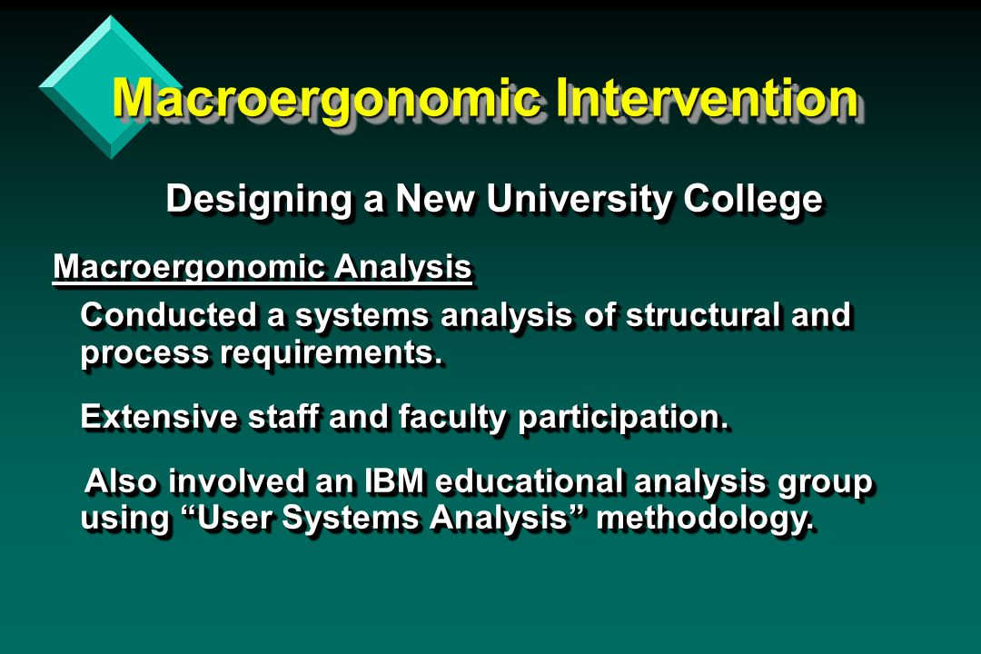 Macroergonomic Intervention Designing a New University College Designing a New University College Macroergonomic Analysis Conducted a systems analysis of structural and process requirements.