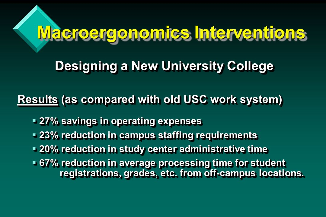 Macroergonomics Interventions Designing a New University College Designing a New University College Results (as compared with old USC work system)  27% savings in operating expenses  23% reduction in campus staffing requirements  20% reduction in study center administrative time  67% reduction in average processing time for student registrations, grades, etc.