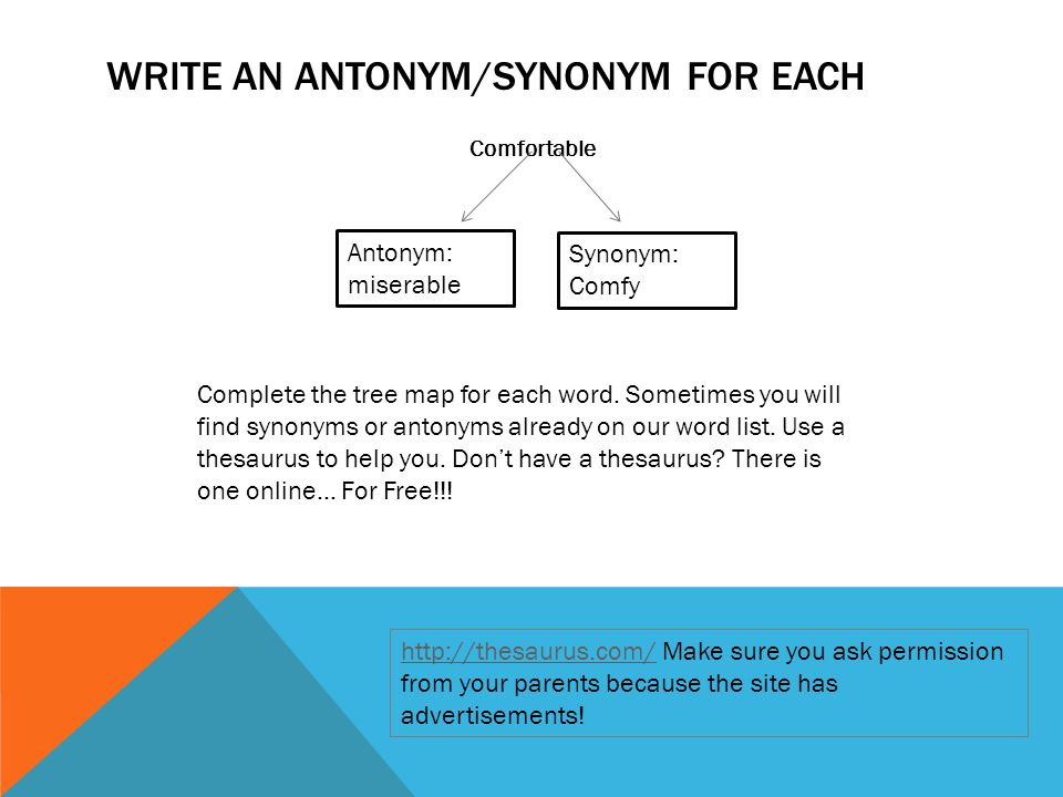 WRITE AN ANTONYM/SYNONYM FOR EACH Comfortable Antonym: miserable Synonym: Comfy Complete the tree map for each word. Sometimes you will find synonyms