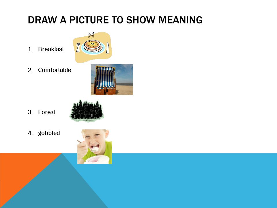 DRAW A PICTURE TO SHOW MEANING 1.Breakfast 2.Comfortable 3.Forest 4.gobbled
