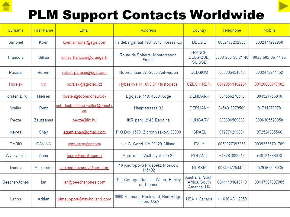 PLM Support Contacts Worldwide SurnameFirst NameEmailAddressCountryTelephoneMobile SimonetKoenkoen.simonet@sgs.comHeidebergstraat 198, 3010 Kessel-LoB