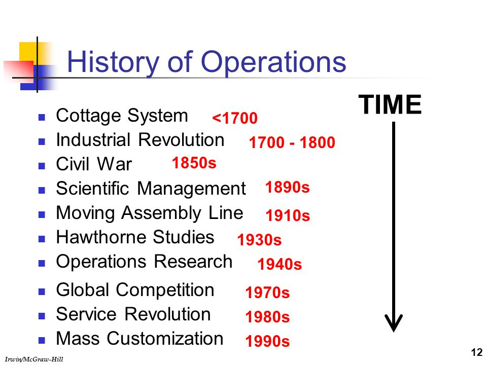 Irwin/McGraw-Hill History of Operations Cottage System TIME <1700 1700 - 1800 1850s 1890s 1910s 1930s 1940s 1970s 1980s 1990s Industrial Revolution Civil War Scientific Management Hawthorne Studies Mass Customization Service Revolution Global Competition Operations Research Moving Assembly Line 12