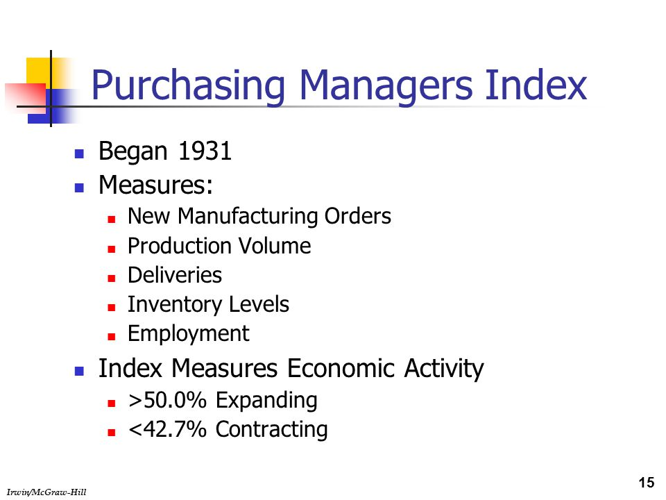 Irwin/McGraw-Hill Purchasing Managers Index Began 1931 Measures: New Manufacturing Orders Production Volume Deliveries Inventory Levels Employment Index Measures Economic Activity >50.0% Expanding <42.7% Contracting 15