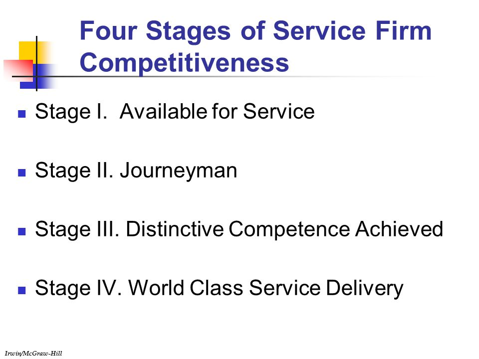 Irwin/McGraw-Hill Four Stages of Service Firm Competitiveness Stage I.
