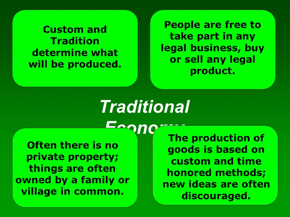 Traditional Economy Custom and Tradition determine what will be produced.