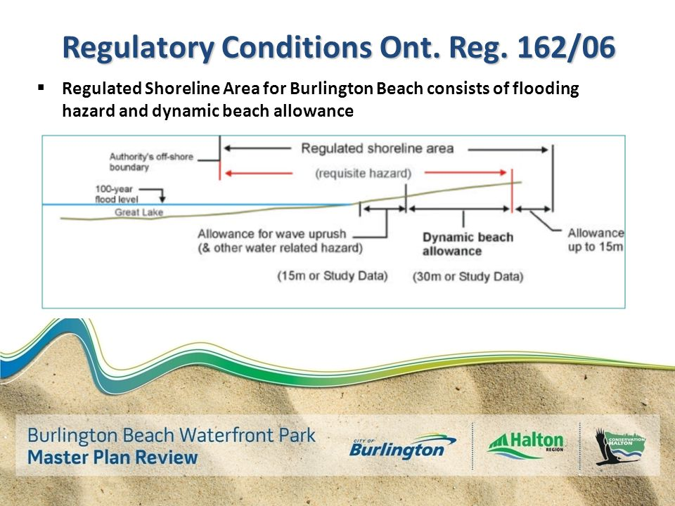 Regulatory Conditions Ont. Reg.