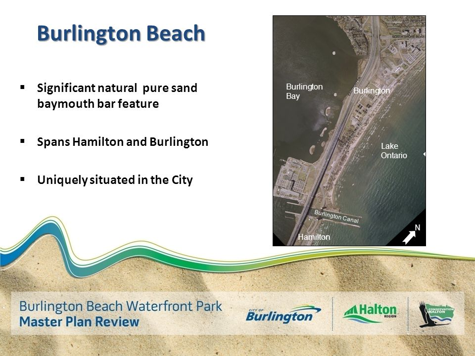 Burlington Beach Development  Canal & bridge, 1823  Railway line, 1876  Beach resort area, late 1800's  Hydro towers, 1908  Conversion of cottages to permanent residences, 1920's  Transportation, utility & institutional uses, 1960-70's
