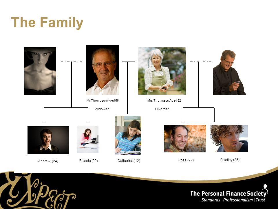 The Family Andrew (24) Brenda (22)Catherine (12) Ross (27) Mrs Thompson Aged 52 Bradley (25) Divorced Mr Thompson Aged 58 Widowed