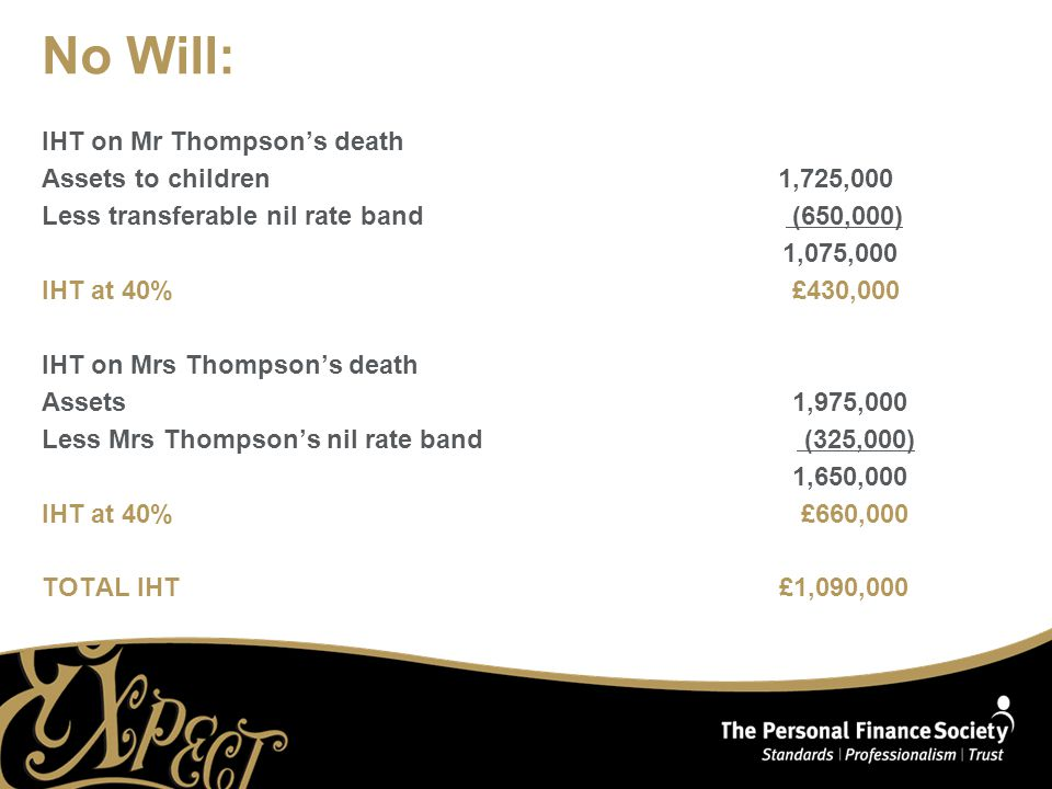No Will: IHT on Mr Thompson's death Assets to children 1,725,000 Less transferable nil rate band (650,000) 1,075,000 IHT at 40% £430,000 IHT on Mrs Thompson's death Assets 1,975,000 Less Mrs Thompson's nil rate band (325,000) 1,650,000 IHT at 40% £660,000 TOTAL IHT £1,090,000