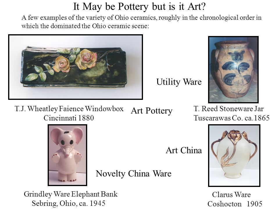 Art Pottery Archaeology So what does all this have to do with archaeology.