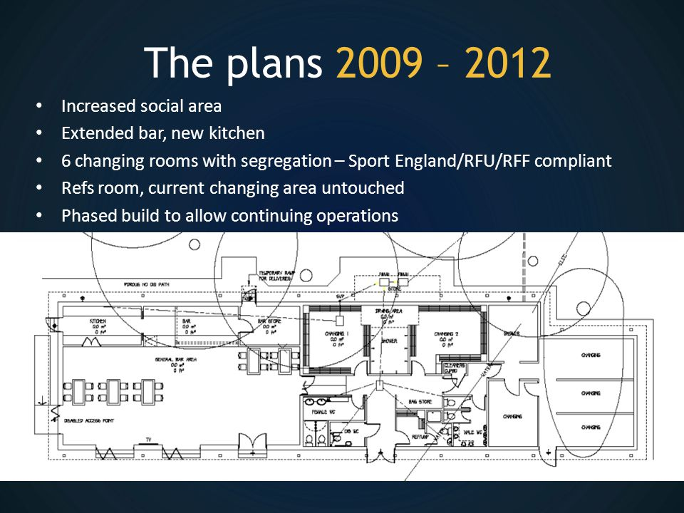 The plans 2009 – 2012 Increased social area Extended bar, new kitchen 6 changing rooms with segregation – Sport England/RFU/RFF compliant Refs room, current changing area untouched Phased build to allow continuing operations