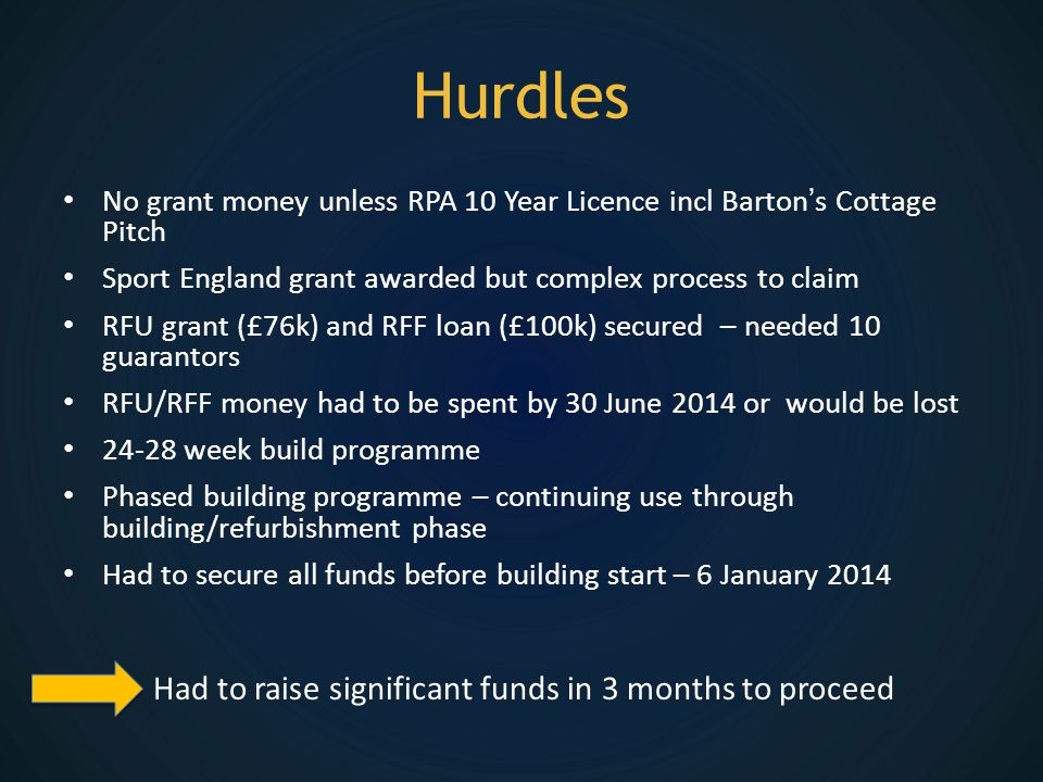 Hurdles No grant money unless RPA 10 Year Licence incl Barton's Cottage Pitch Sport England grant awarded but complex process to claim RFU grant (£76k) and RFF loan (£100k) secured – needed 10 guarantors RFU/RFF money had to be spent by 30 June 2014 or would be lost 24-28 week build programme Phased building programme – continuing use through building/refurbishment phase Had to secure all funds before building start – 6 January 2014 Had to raise significant funds in 3 months to proceed