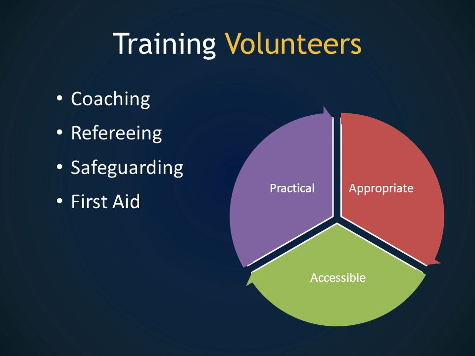 Training Volunteers Coaching Refereeing Safeguarding First Aid Appropriate Accessible Practical