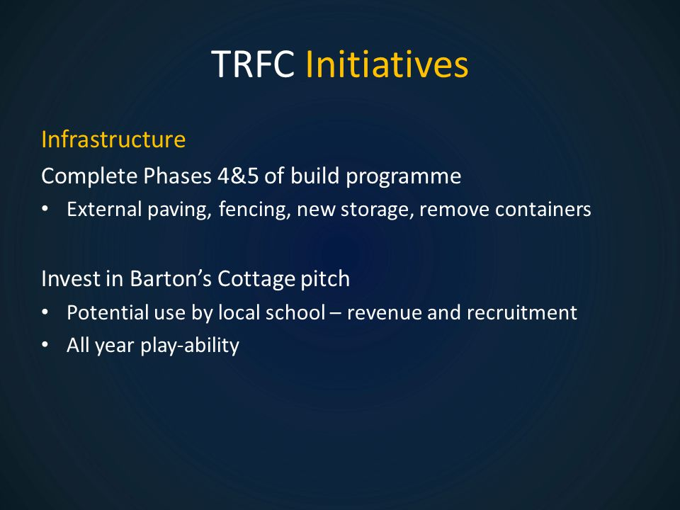 TRFC Initiatives Infrastructure Complete Phases 4&5 of build programme External paving, fencing, new storage, remove containers Invest in Barton's Cottage pitch Potential use by local school – revenue and recruitment All year play-ability